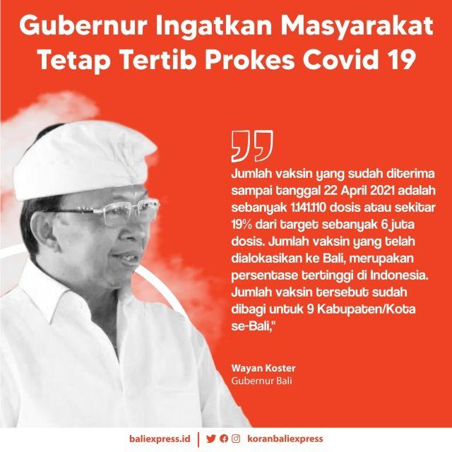 Gubernur Ingatkan Masyarakat Tetap Tertib Prokes Covid 19