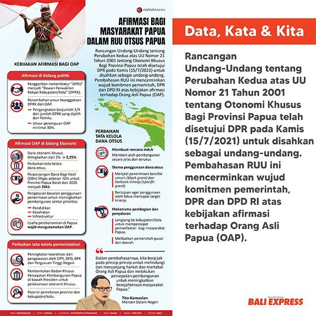 Afirmasi bagi masyarakat Papua dalam RUU Otsus Papua
