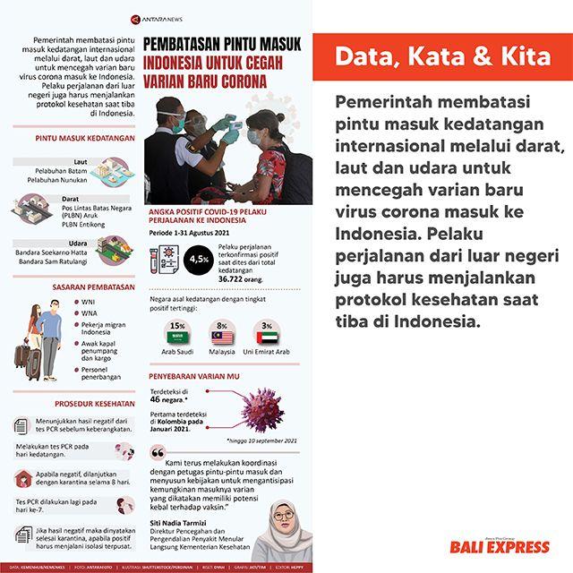 Pembatasan Pintu Masuk Indonesia Untuk Cegah Varian Baru Corona