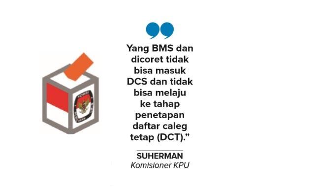 Hari Ini Deadline Perbaikan Syarat Bacaleg