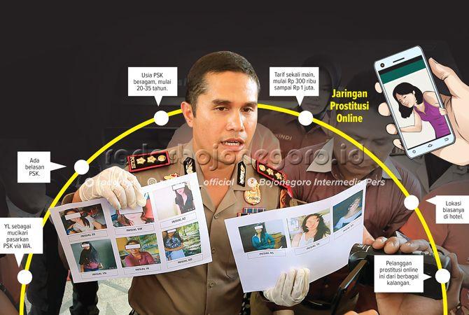 BISNIS ESEK-ESEK: Kapolres AKBP Ary Fadli membeber beberapa foto PSK yang dimiliki YL sebagai mucikari. YL menawarkan kepada lelaki hidung belang via WA. Prostitusi online ini terbongkar setelah kepolisian menangkap YL.