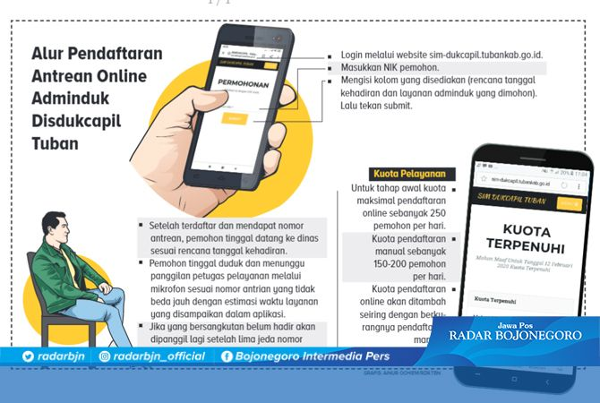 Kini, Disdukcapil Sediakan Pendaftaran Antrean Online
