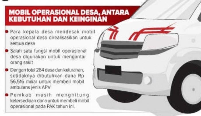 Desak Realisasi Mobil Operasional Desa