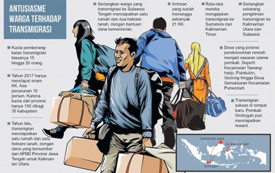 Peminat Cukup Banyak, Antrean Transmigrasi Capai 21 KK