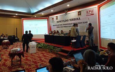 Jokowi-Ma'ruf Menang Besar di Solo, Kubu 02 Legawa
