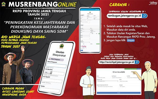Musrenbang Provinsi Jateng Dilakukan Secara Online