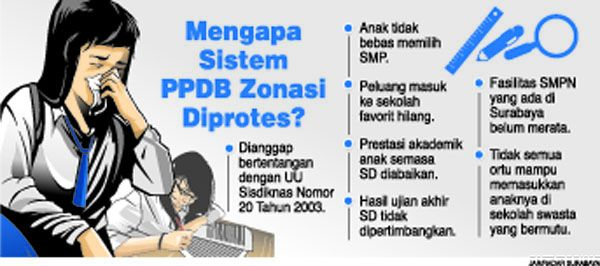 Minta Revisi PPDB Zonasi, Risma Surati Mendikbud