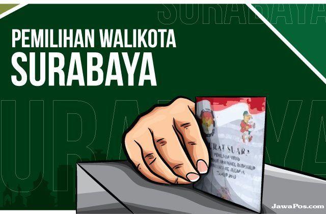 Ilustrasi Pemilihan Walikota Surabaya