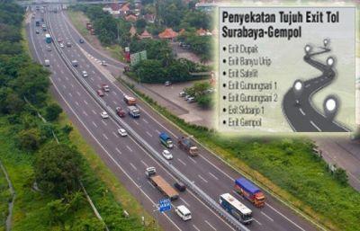 Ilustrasi tol dalam kota Surabaya