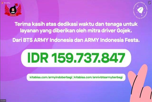 Jumlah dana yang diberikan oleh komunitas BTS ARMY Indonesia dan ARMY Indonesia Festa kepada para mitra driver Gojek.
