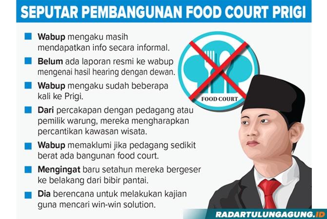 GRAFIS PEMBANGUNAN FOOD COURT PRIGI