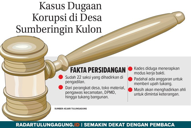 Grafis Kasus Dugaan Korupsi DD Sumberingin Kulon