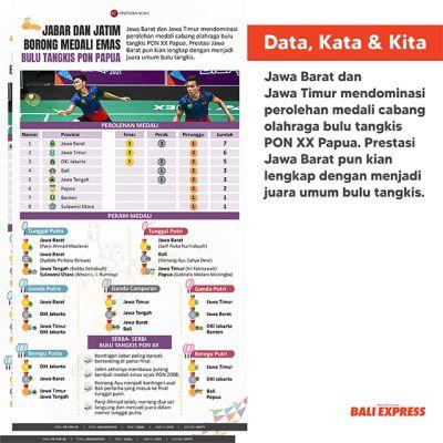 Jabar dan Jatim borong medali emas bulu tangkis PON Papua