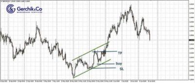 Strategii De Tranzacționare Pentru Anul [Ghid Complet] - Admirals
