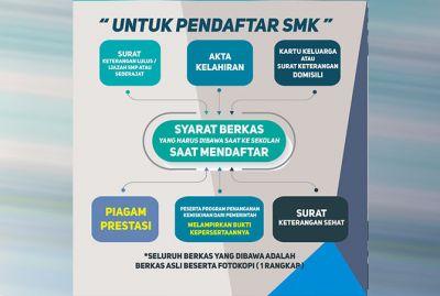 Tak Terapkan Jalur Zonasi, PPDB SMK di Jateng Gunakan Sistem Prestasi