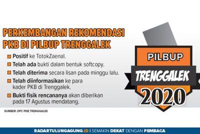 Rekom PKB Turun ke Totok- Zaenal