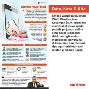 Waspada pinjaman online ilegal