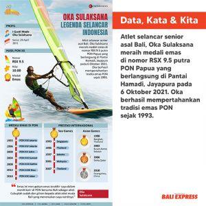 Oka Sulaksana legenda selancar Indonesia