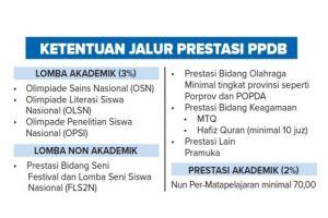 Info PPDB Kediri: Cek yang Daftar Jalur Tak Mampu