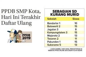 Info PPDB Kediri: Puluhan SD Kurang Murid