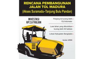 Pembangunan Jalan Tol Butuh Investasi Rp 2,6 Triliun