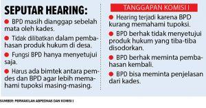 Dipandang Sebelah Mata, BPD Mengadu ke Komisi I