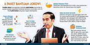 Mengapresiasi Stimulus Ekonomi Pemerintah Atasi Dampak Covid-19