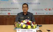 Indeks Nilai Tukar Petani (NTP) Bali Pada Februari Turun 0,67 Persen