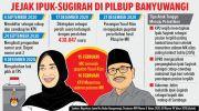 Ipuk-Sugirah Dilantik Jumat Besok di Grahadi Surabaya