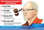 Syamsul Hadi Divonis Lima Tahun Penjara