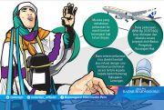 Ibadah Haji Ditiadakan Tahun Ini, CJH Diberi Dua Opsi