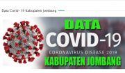 Breaking News: Satu Lagi PDP di RSUD Jombang Positif Covid-19