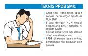 PPDB SMK Tanpa Zonasi