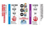 Info Korona Kediri: Pantau Intensif Para OTG di Wisma Atlet