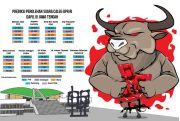 PDI Perjuangan Bawa Tiga Kursi DPR RI Dapil III Jawa Tengah