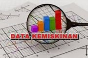 Data Kemiskinan Amburadul