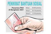 42.976 Penerima Belum Dapat SP2D Untuk Penyaluran PKH