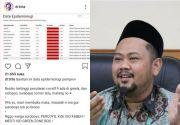Ketua DPRD Gresik Sesalkan Kinerja Pemkab Tangani Pandemi Covid-19